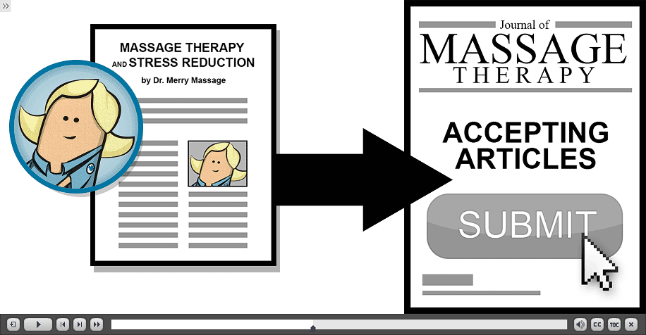 process showing submission of article