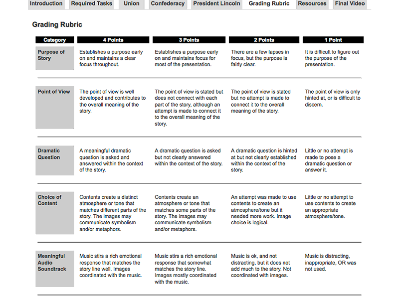 Page containing Rubric