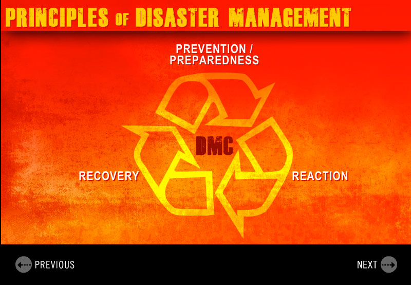 sample slide showing cycle of disaster management.