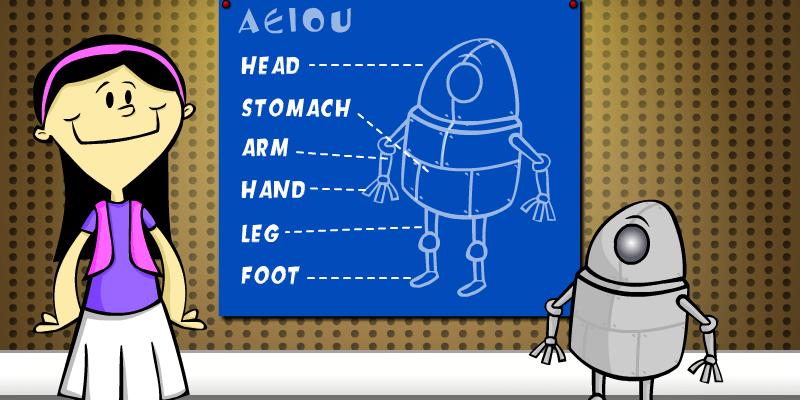 Prototype - Kids' Game Body Parts